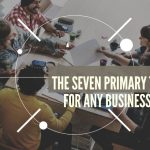 The Seven Primary Tasks For Any Washington DC Business Team